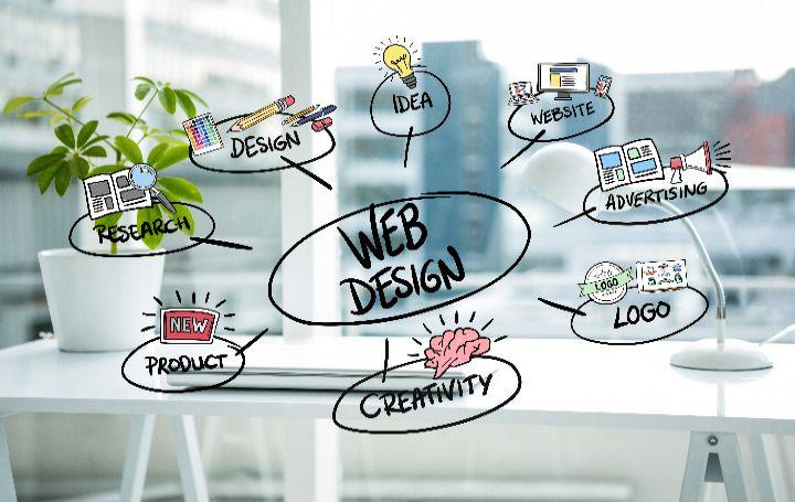 انواع طراحی وب سایت