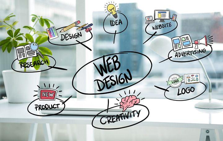 طراحی سایت در اراک با نازل ترین قیمت و بهترین کیفیت